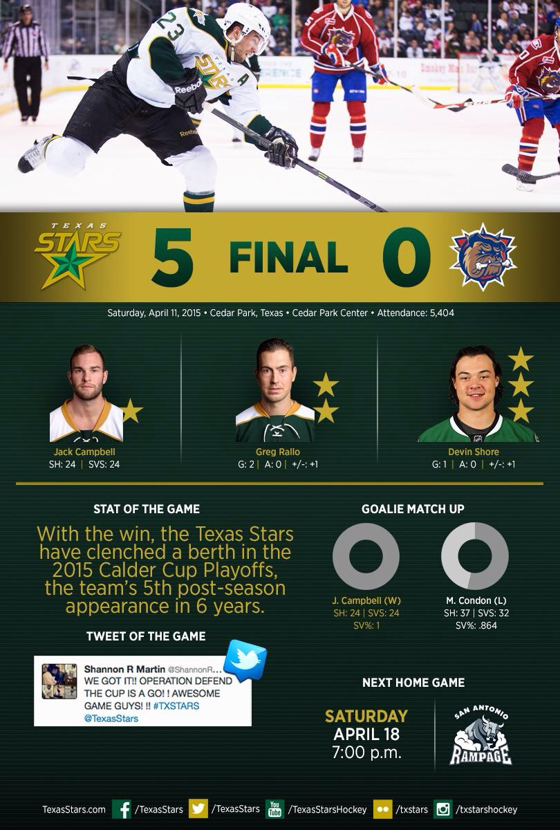 I noticed this game recap posted on the Star's Twitter feed when we arrived home.